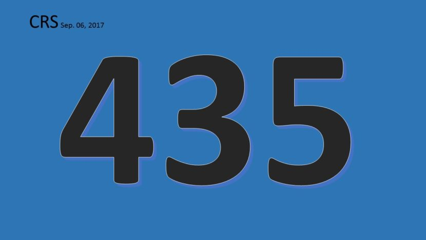 September 6 Express Entry Draw Score 435